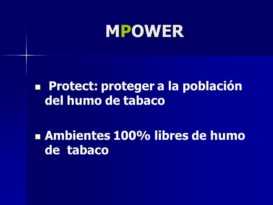 MPOWER Protect: proteger a la población del humo de tabaco
