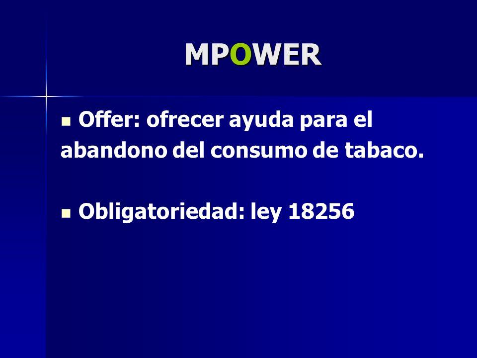 MPOWER Offer: ofrecer ayuda para el abandono del consumo de tabaco.