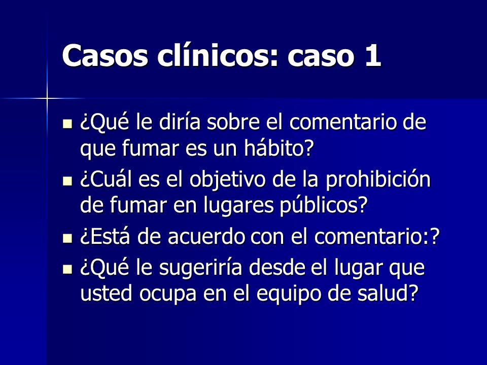 Casos clínicos: caso 1 ¿Qué le diría sobre el comentario de que fumar es un hábito