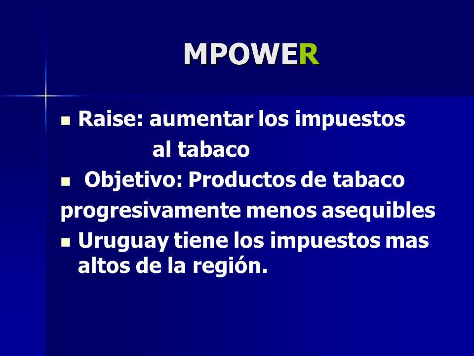 MPOWER Raise: aumentar los impuestos al tabaco