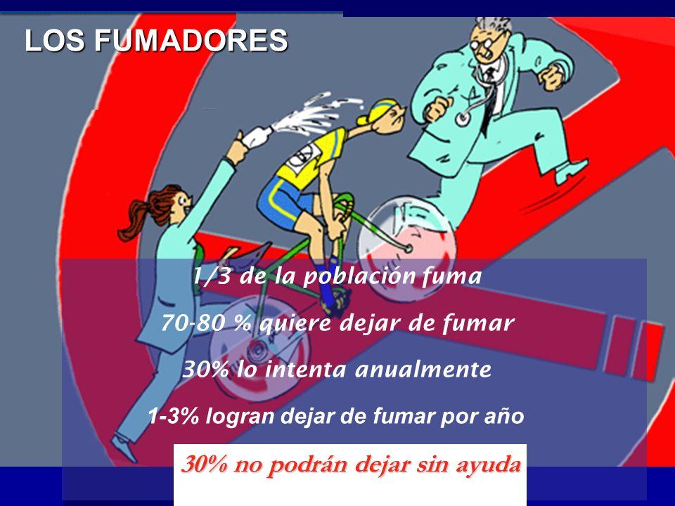 LOS FUMADORES 30% no podrán dejar sin ayuda 1/3 de la población fuma