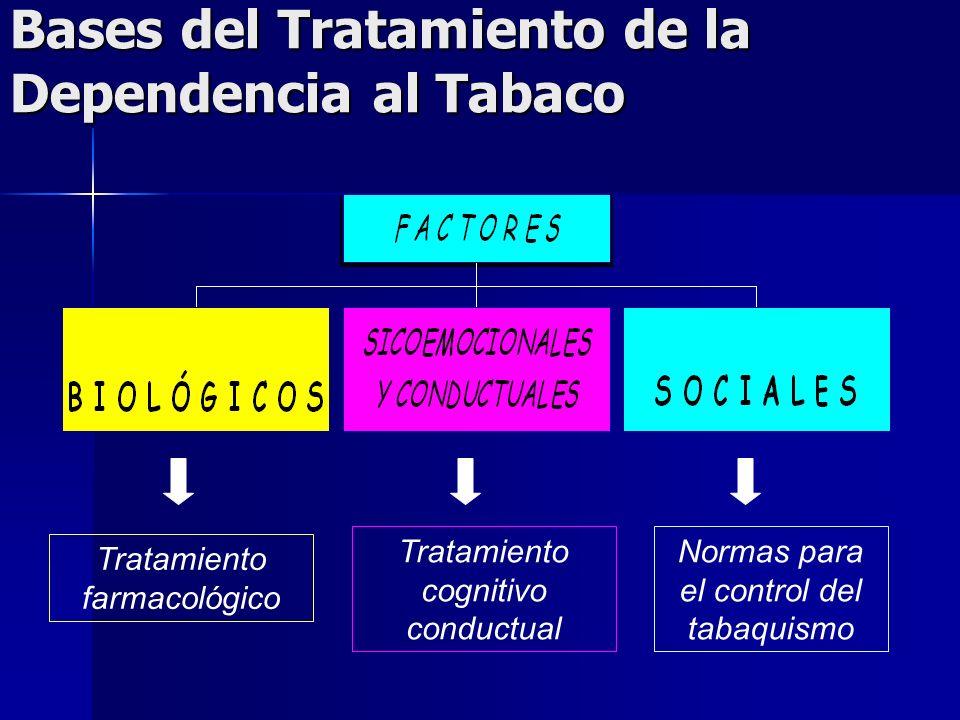 Bases del Tratamiento de la Dependencia al Tabaco