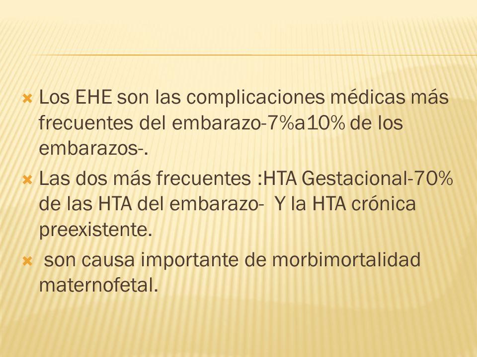 Los EHE son las complicaciones médicas más frecuentes del embarazo-7%a10% de los embarazos-.