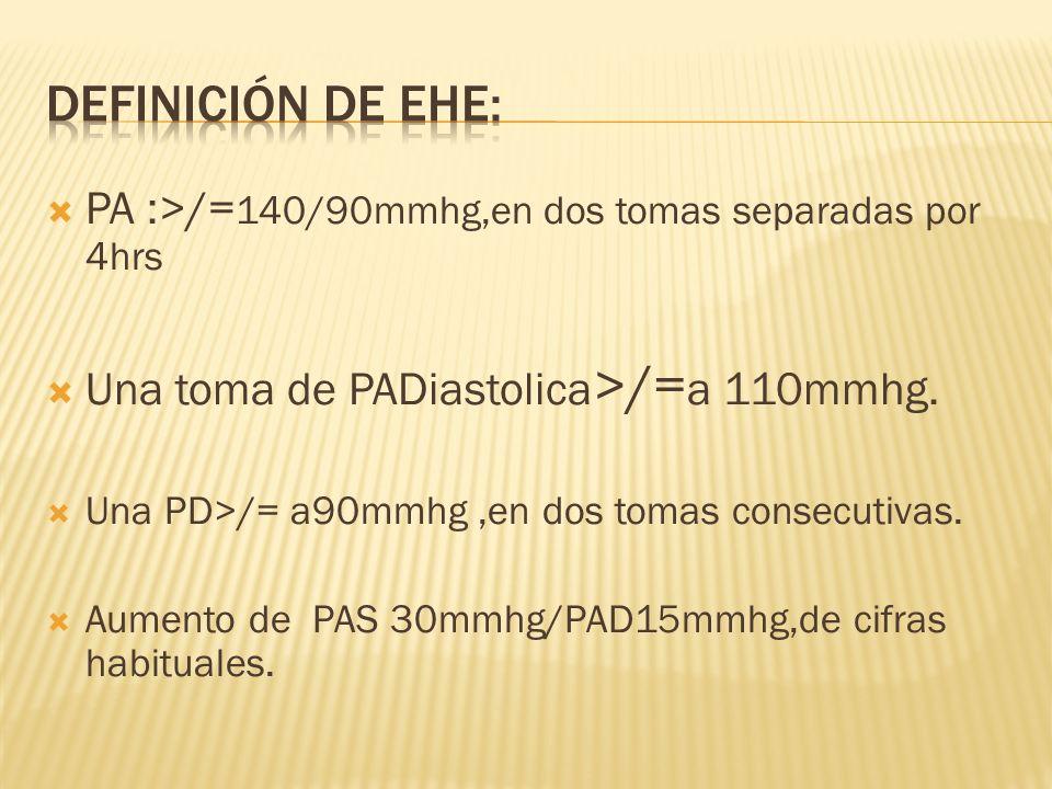 Definición de ehe: PA :>/=140/90mmhg,en dos tomas separadas por 4hrs. Una toma de PADiastolica>/=a 110mmhg.