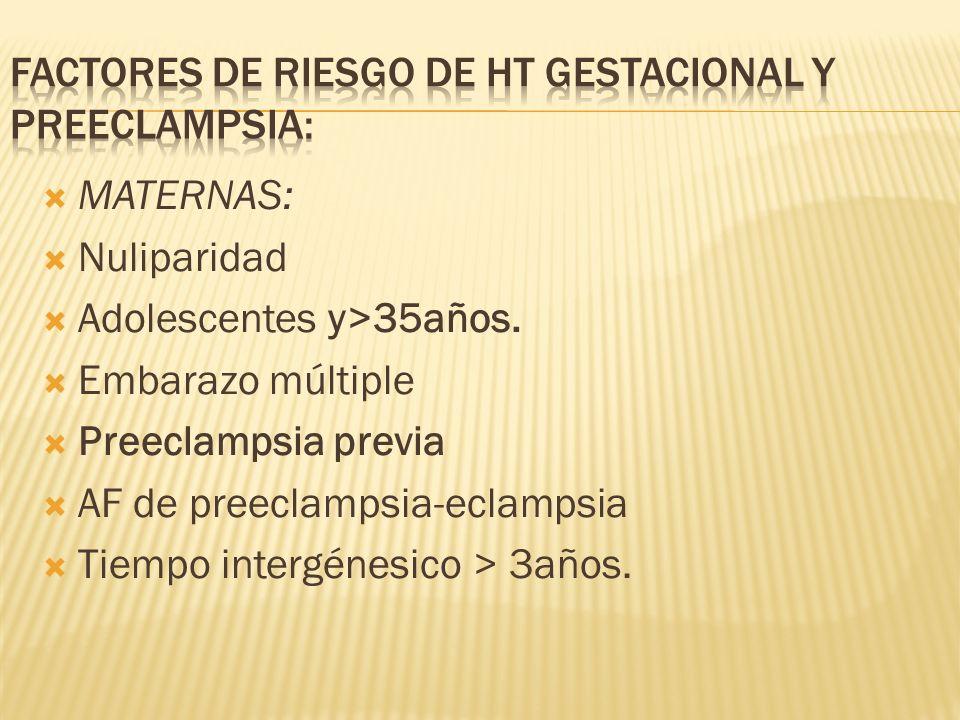 Factores de riesgo de ht gestacional y preeclampsia: