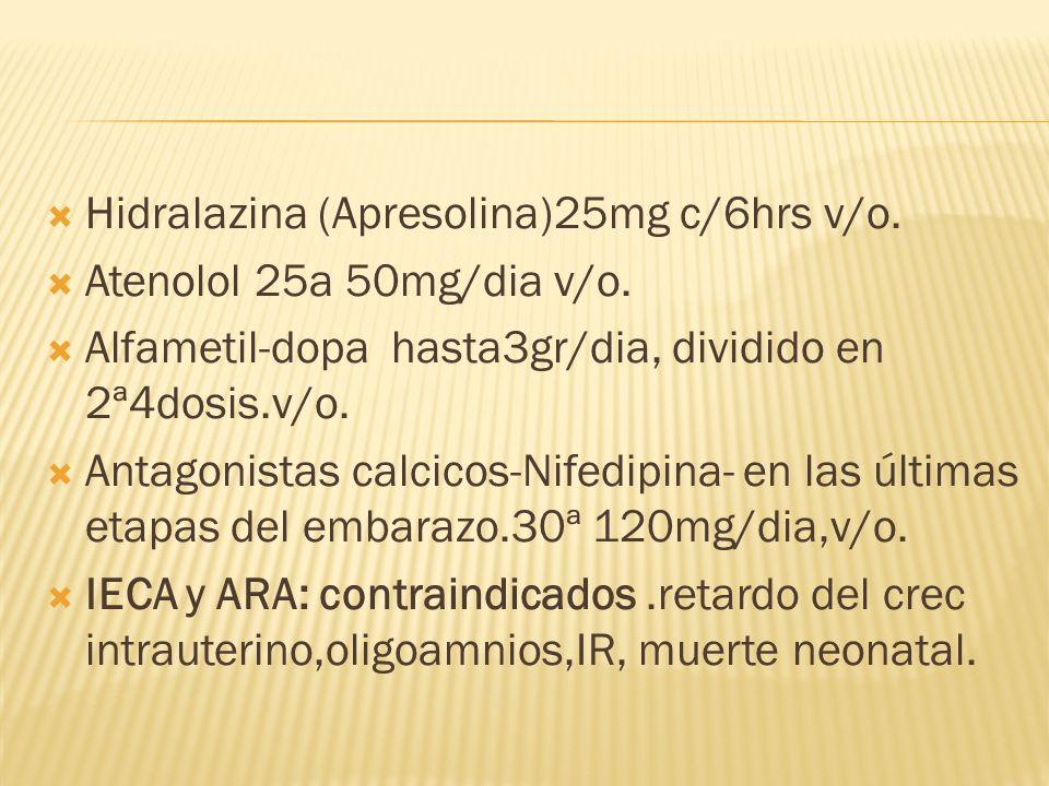 Hidralazina (Apresolina)25mg c/6hrs v/o.