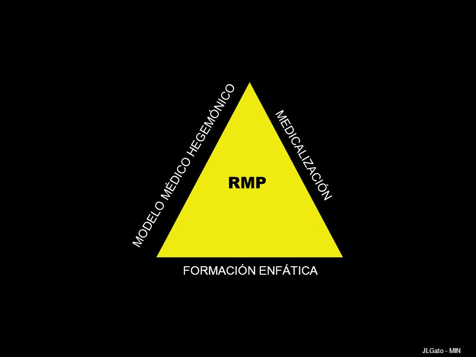 RMP MODELO MÉDICO HEGEMÓNICO MEDICALIZACIÓN FORMACIÓN ENFÁTICA