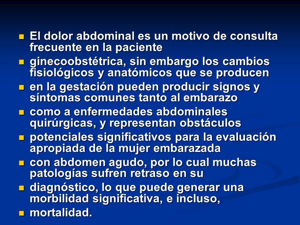 El dolor abdominal es un motivo de consulta frecuente en la paciente