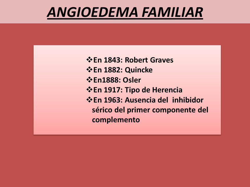 ANGIOEDEMA FAMILIAR En 1843: Robert Graves En 1882: Quincke