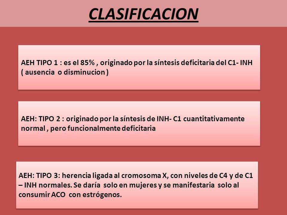 CLASIFICACION AEH TIPO 1 : es el 85% , originado por la síntesis deficitaria del C1- INH ( ausencia o disminucion )