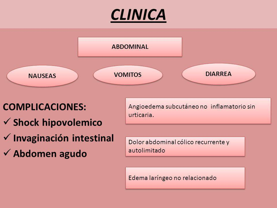 CLINICA COMPLICACIONES: Shock hipovolemico Invaginación intestinal