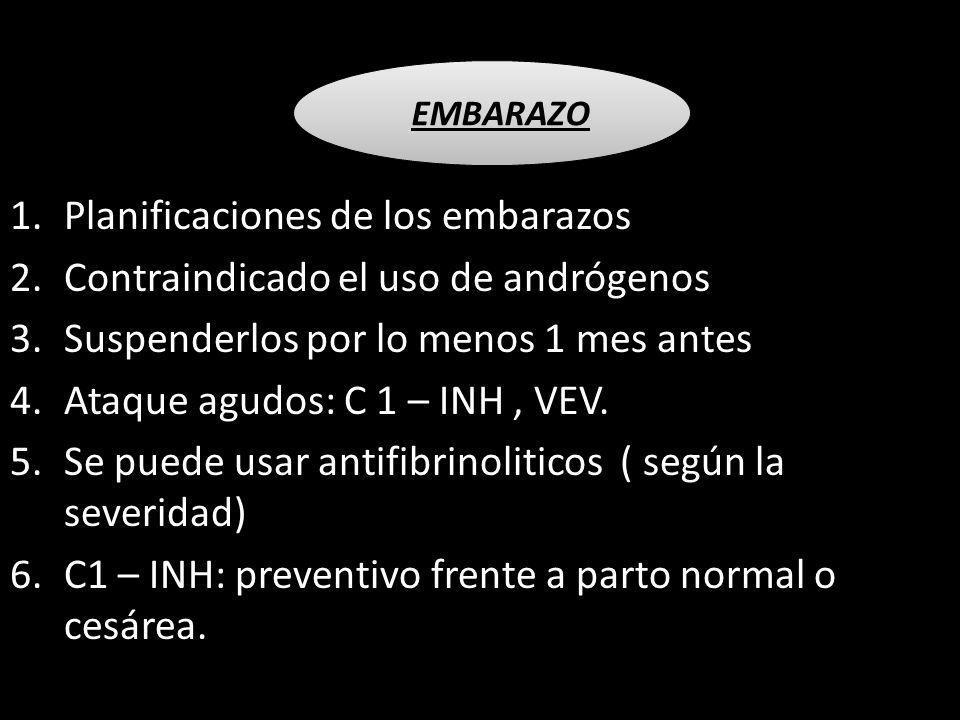 Planificaciones de los embarazos Contraindicado el uso de andrógenos