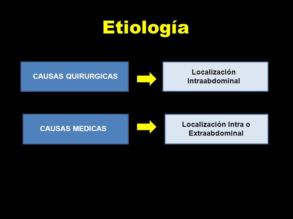 Localización Intraabdominal Localización Intra o Extraabdominal