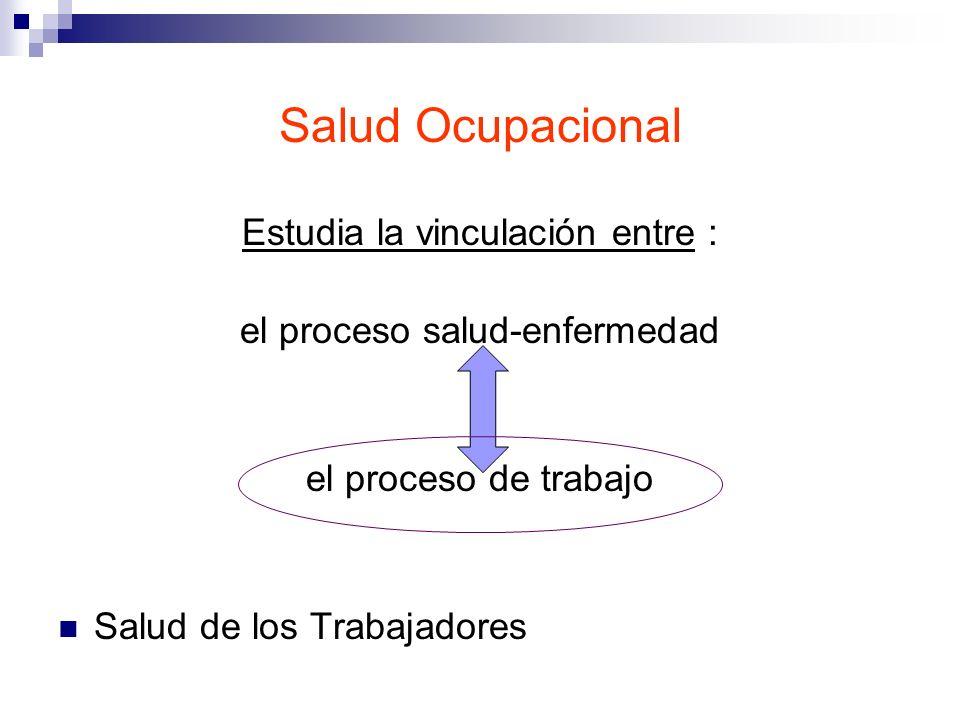 Salud Ocupacional Estudia la vinculación entre :