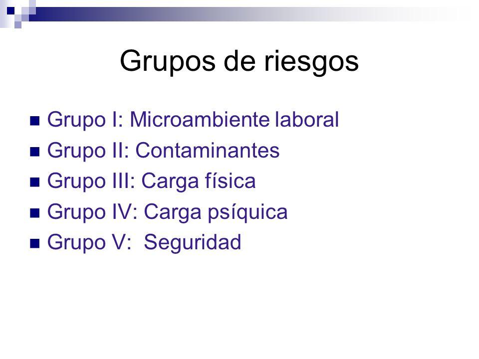 Grupos de riesgos Grupo I: Microambiente laboral