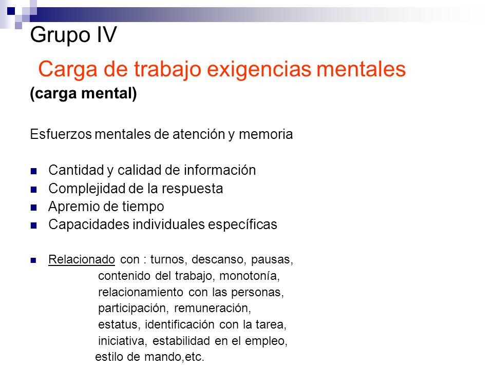 Grupo IV Carga de trabajo exigencias mentales (carga mental)