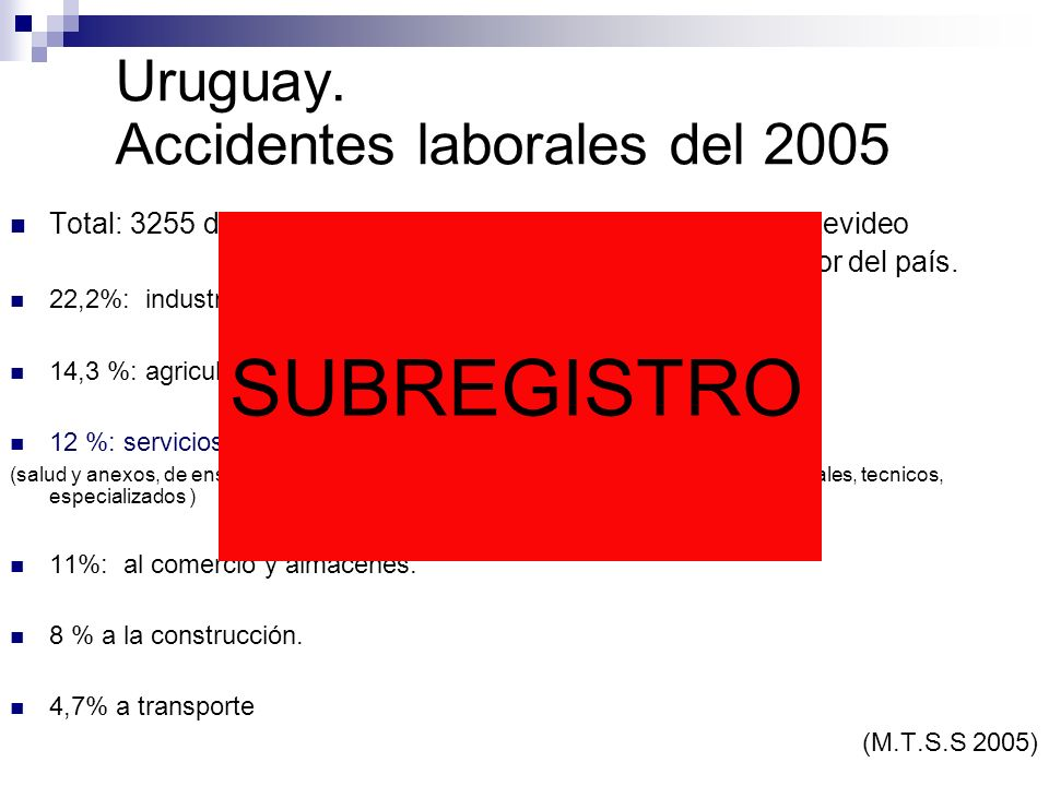 Uruguay. Accidentes laborales del 2005