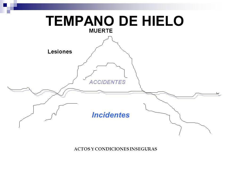 TEMPANO DE HIELO MUERTE Lesiones ACCIDENTES Incidentes
