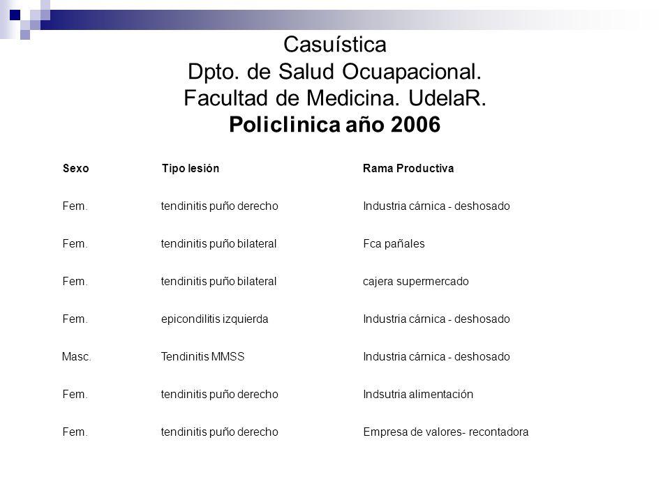 Casuística Dpto. de Salud Ocuapacional. Facultad de Medicina. UdelaR