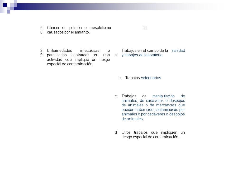 28.Cáncer de pulmón o mesotelioma causados por el amianto. Id. 29.