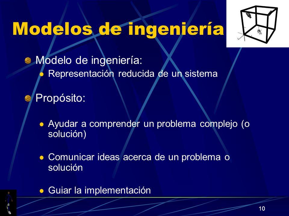 Modelos de ingeniería Modelo de ingeniería: Propósito: