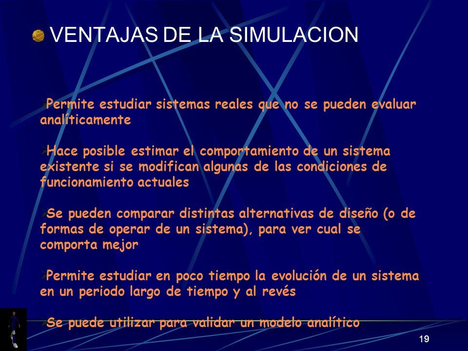 VENTAJAS DE LA SIMULACION