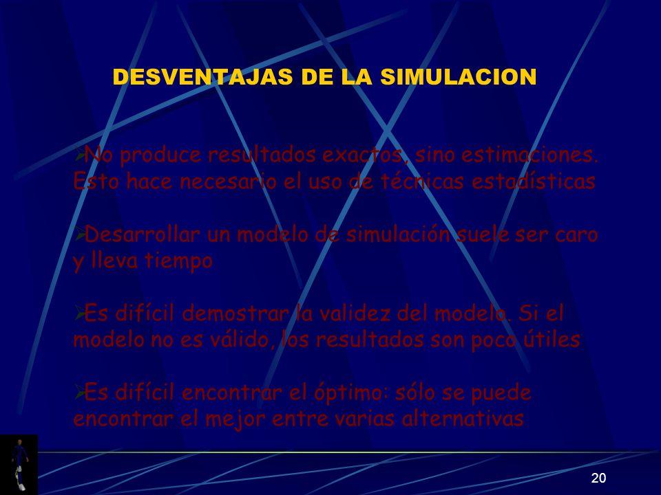 DESVENTAJAS DE LA SIMULACION