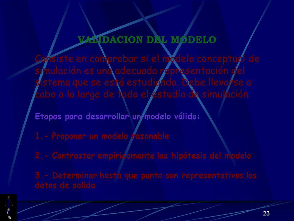 VALIDACION DEL MODELO