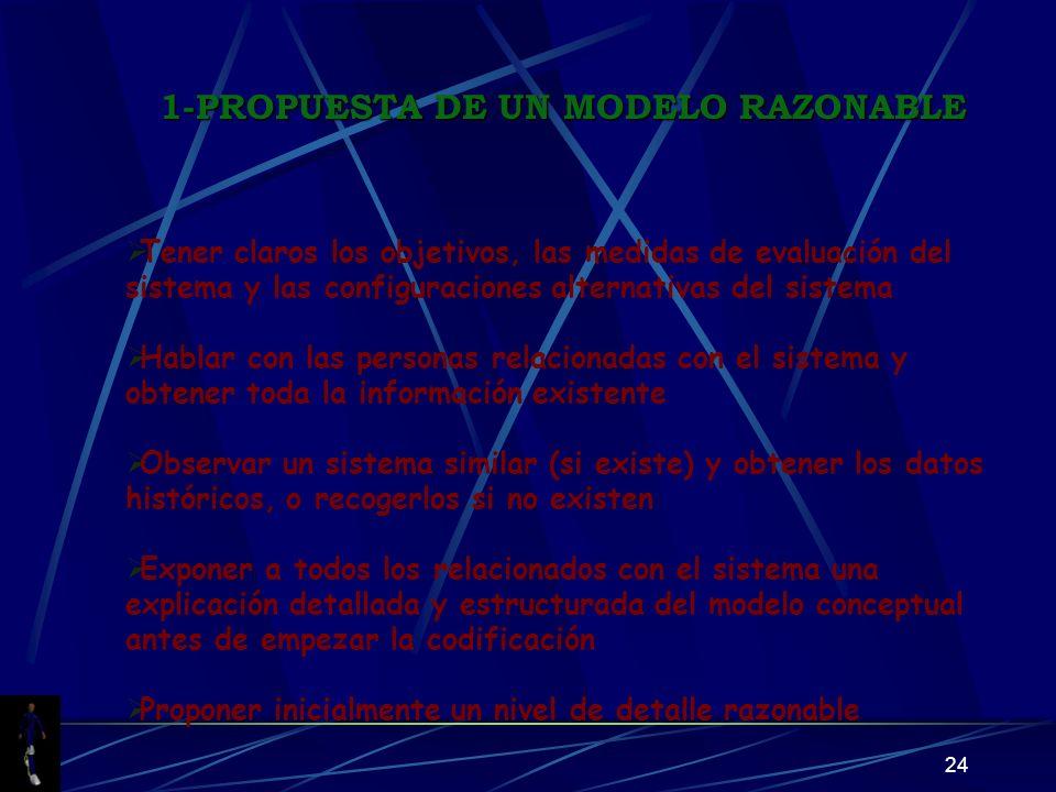 1-PROPUESTA DE UN MODELO RAZONABLE