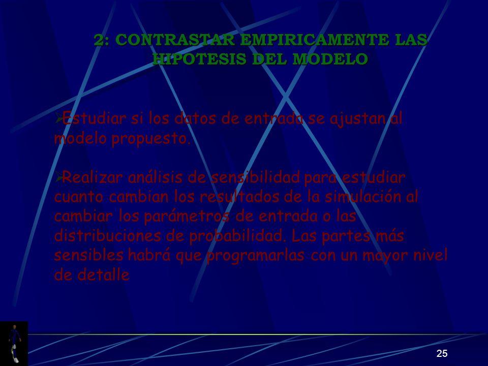 2: CONTRASTAR EMPIRICAMENTE LAS HIPOTESIS DEL MODELO