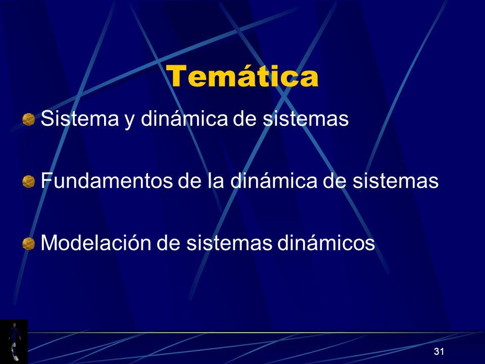 Temática Sistema y dinámica de sistemas