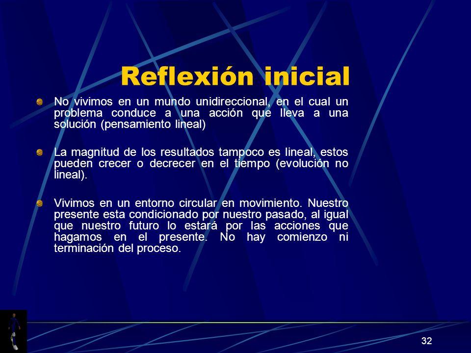 Reflexión inicial No vivimos en un mundo unidireccional, en el cual un problema conduce a una acción que lleva a una solución (pensamiento lineal)