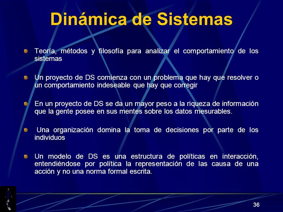 Dinámica de Sistemas Teoría, métodos y filosofía para analizar el comportamiento de los sistemas.