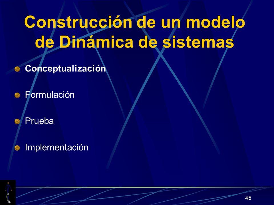 Construcción de un modelo de Dinámica de sistemas