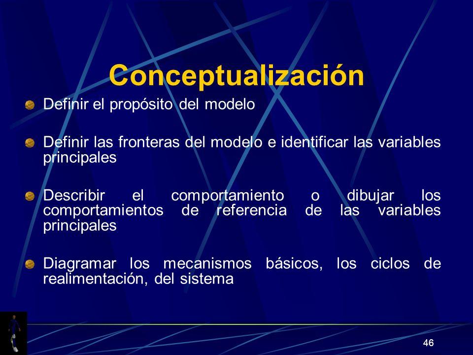 Conceptualización Definir el propósito del modelo