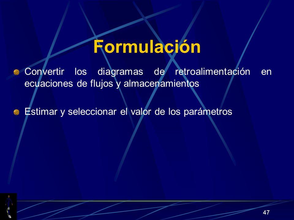 Formulación Convertir los diagramas de retroalimentación en ecuaciones de flujos y almacenamientos.