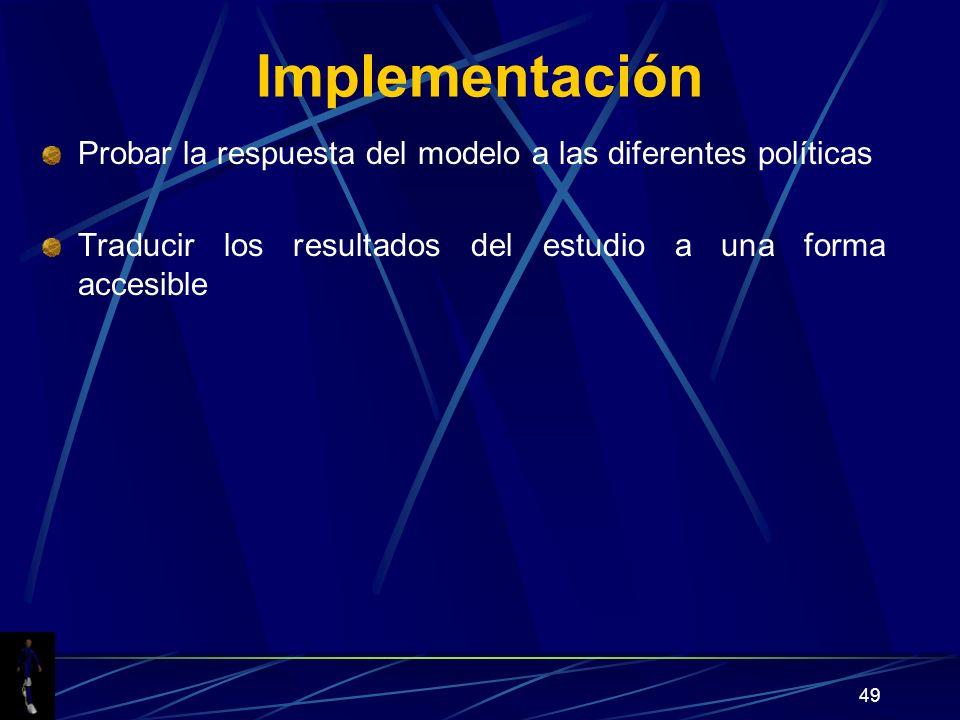 Implementación Probar la respuesta del modelo a las diferentes políticas.
