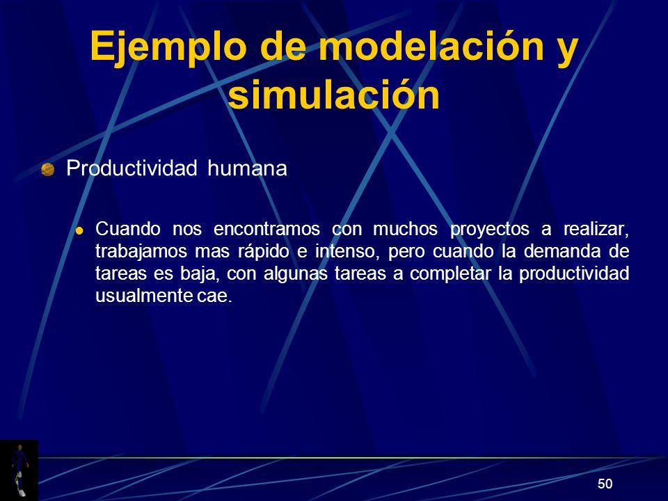 Ejemplo de modelación y simulación