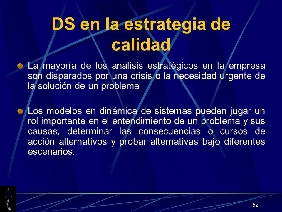 DS en la estrategia de calidad