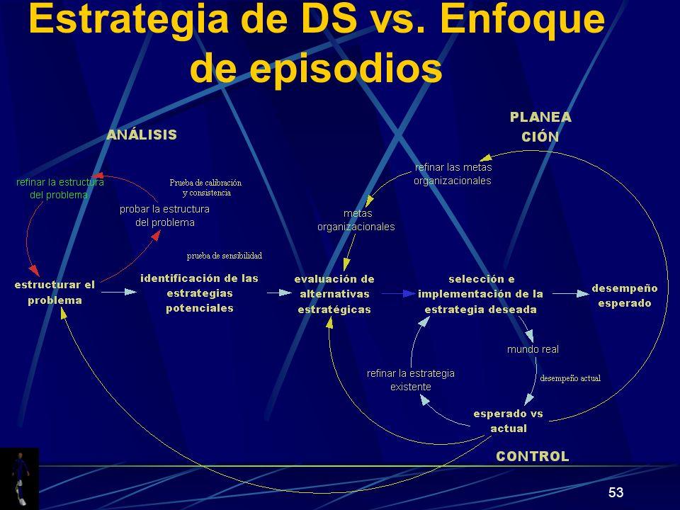 Estrategia de DS vs. Enfoque de episodios