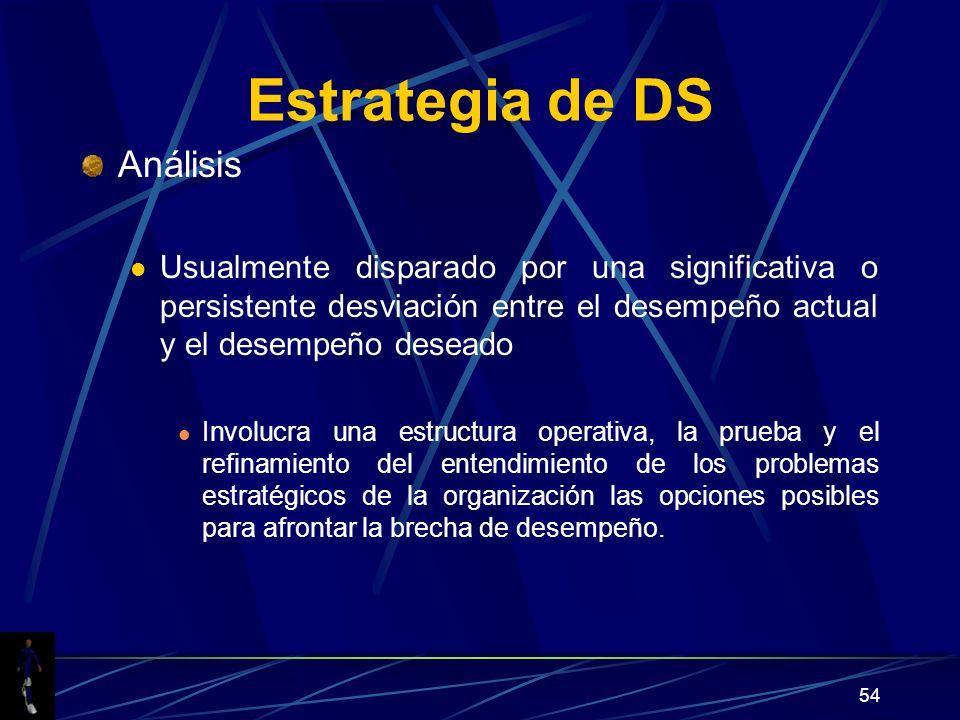 Estrategia de DS Análisis