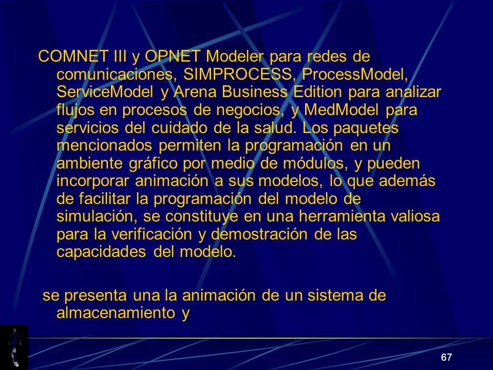 COMNET III y OPNET Modeler para redes de comunicaciones, SIMPROCESS, ProcessModel, ServiceModel y Arena Business Edition para analizar flujos en procesos de negocios, y MedModel para servicios del cuidado de la salud. Los paquetes mencionados permiten la programación en un ambiente gráfico por medio de módulos, y pueden incorporar animación a sus modelos, lo que además de facilitar la programación del modelo de simulación, se constituye en una herramienta valiosa para la verificación y demostración de las capacidades del modelo.