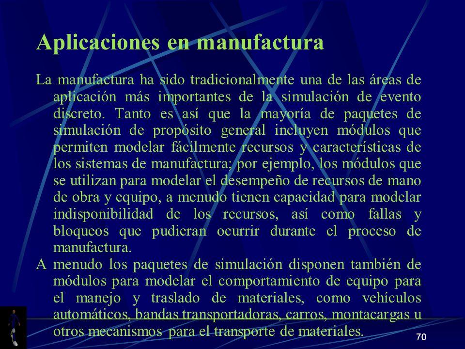Aplicaciones en manufactura