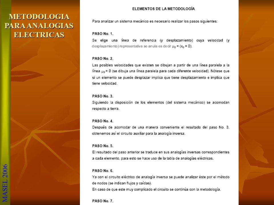 METODOLOGIA PARA ANALOGIAS ELECTRICAS