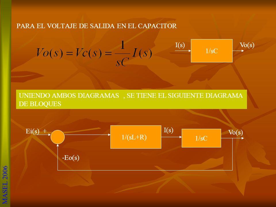 PARA EL VOLTAJE DE SALIDA EN EL CAPACITOR