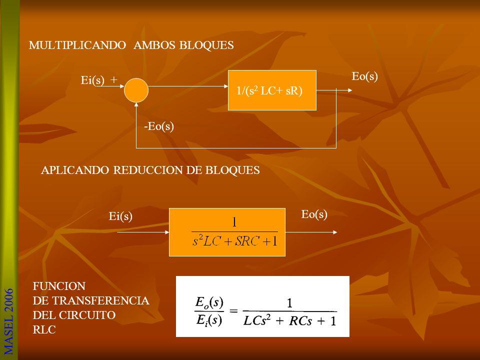 MULTIPLICANDO AMBOS BLOQUES