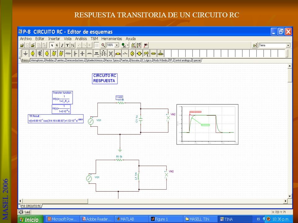 RESPUESTA TRANSITORIA DE UN CIRCUITO RC