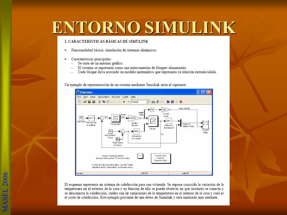 ENTORNO SIMULINK