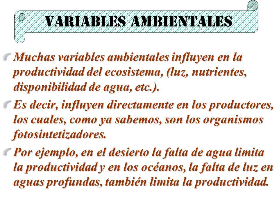 Variables Ambientales