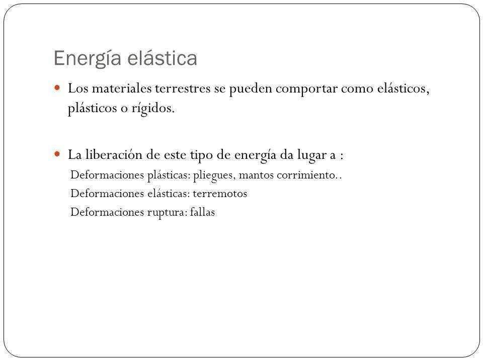 Energía elástica Los materiales terrestres se pueden comportar como elásticos, plásticos o rígidos.